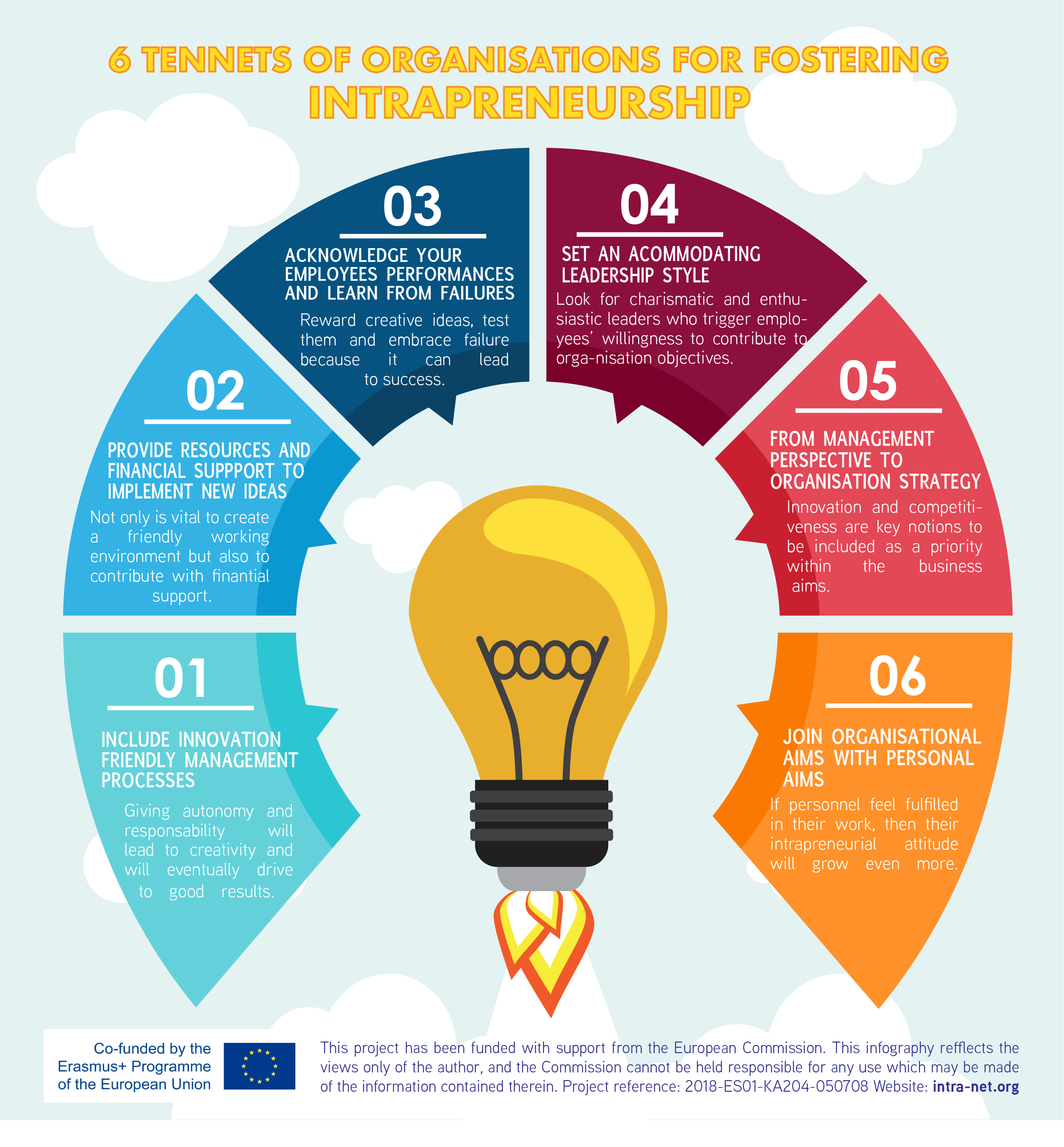 Intrapreneurship: 6 tennets to boost intrapreneurship in your enterprise